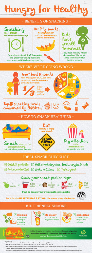Hungry for Healthy_Healthier Bites Infographic